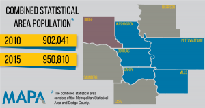 Population-Forecast-CSA