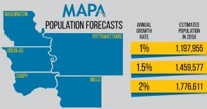 Population-Forecast-MAPA